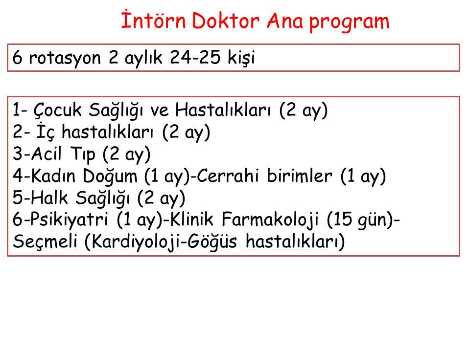 6 rotasyon 2 aylık 24-25 kişi 1- Çocuk Sağlığı ve Hastalıkları (2 ay) 2- İç hastalıkları (2 ay) 3-Acil Tıp (2 ay) 4-Kadın Doğum (1 ay)-Cerrahi birimler (1 ay) 5-Halk Sağlığı (2 ay) 6-Psikiyatri (1 ay)-Klinik Farmakoloji (15 gün)- Seçmeli (Kardiyoloji-Göğüs hastalıkları) İntörn Doktor Ana program