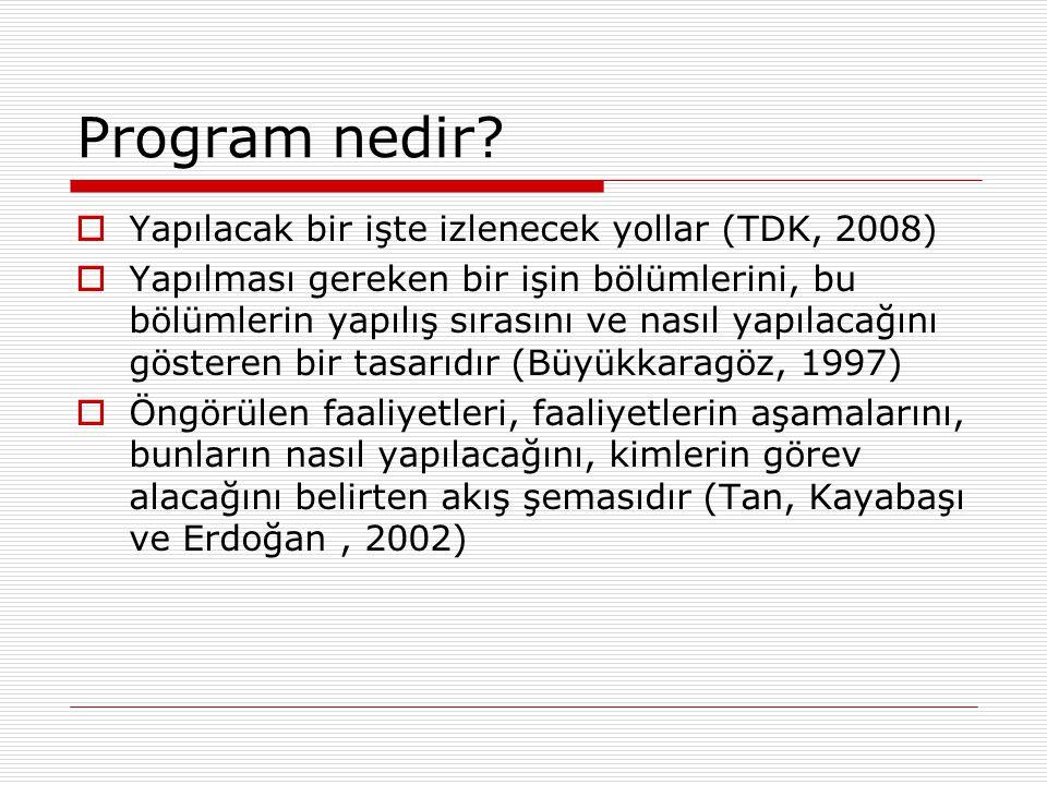 Program nedir?  Yapılacak bir işte izlenecek yollar (TDK, 2008)  Yapılması gereken bir işin bölümlerini, bu bölümlerin yapılış sırasını ve nasıl yap