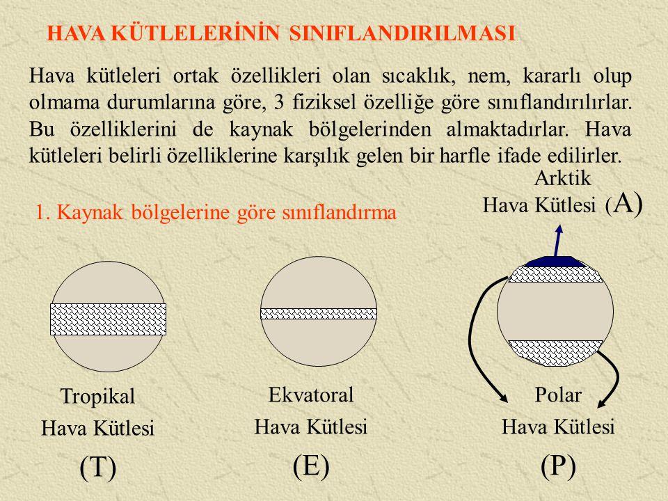 HAVA KÜTLELERİNİN SINIFLANDIRILMASI Hava kütleleri ortak özellikleri olan sıcaklık, nem, kararlı olup olmama durumlarına göre, 3 fiziksel özelliğe göre sınıflandırılırlar.