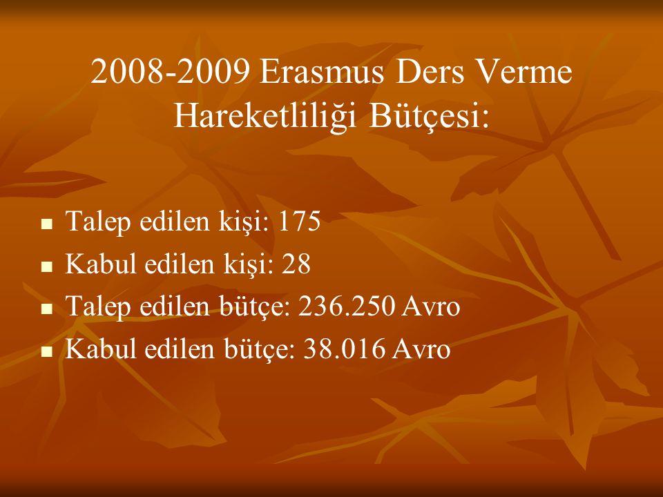 2008-2009 Erasmus Ders Verme Hareketliliği Bütçesi: Talep edilen kişi: 175 Kabul edilen kişi: 28 Talep edilen bütçe: 236.250 Avro Kabul edilen bütçe: 38.016 Avro