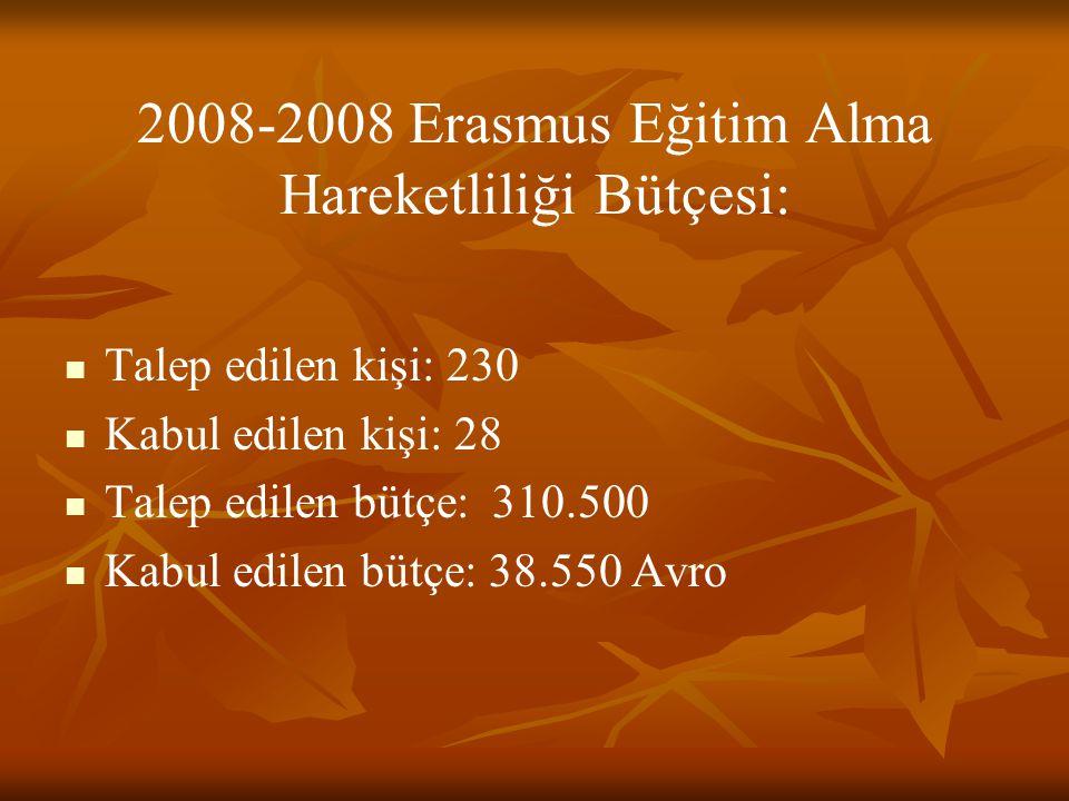 2008-2008 Erasmus Eğitim Alma Hareketliliği Bütçesi: Talep edilen kişi: 230 Kabul edilen kişi: 28 Talep edilen bütçe:310.500 Kabul edilen bütçe: 38.550 Avro