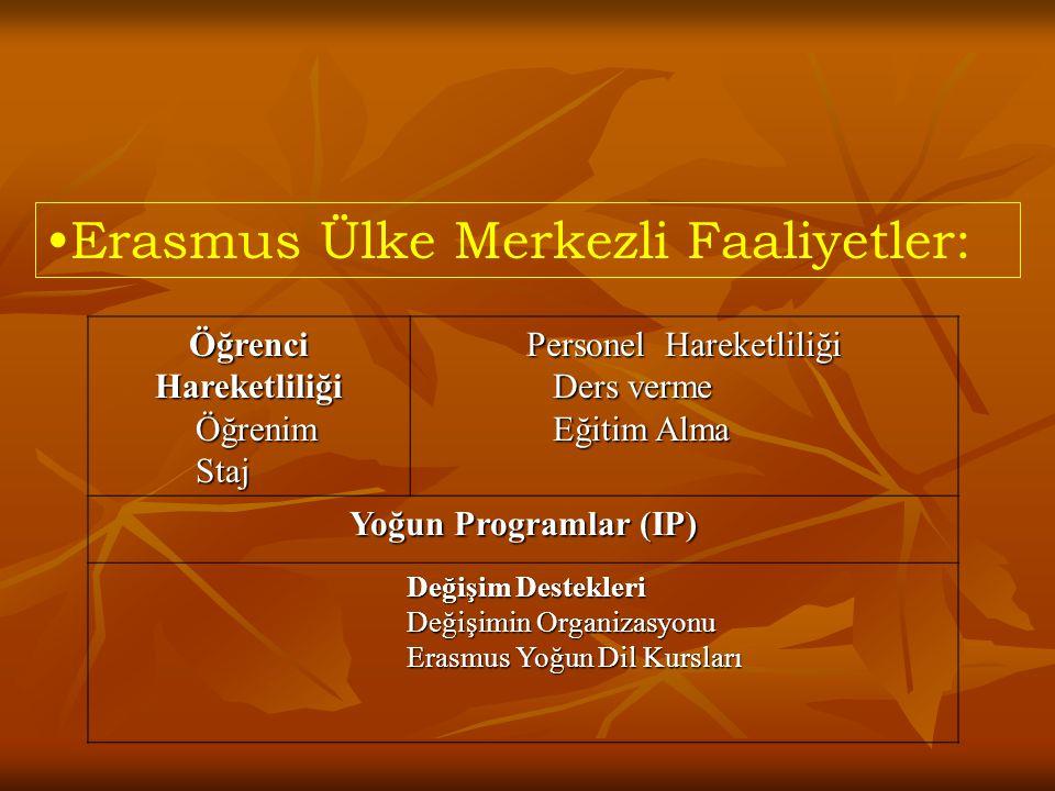 Öğrenci Hareketliliği Öğrenim Öğrenim Staj Staj Personel Hareketliliği Ders verme Ders verme Eğitim Alma Eğitim Alma Yoğun Programlar (IP) Değişim Destekleri Değişim Destekleri Değişimin Organizasyonu Değişimin Organizasyonu Erasmus Yoğun Dil Kursları Erasmus Yoğun Dil Kursları Erasmus Ülke Merkezli Faaliyetler: