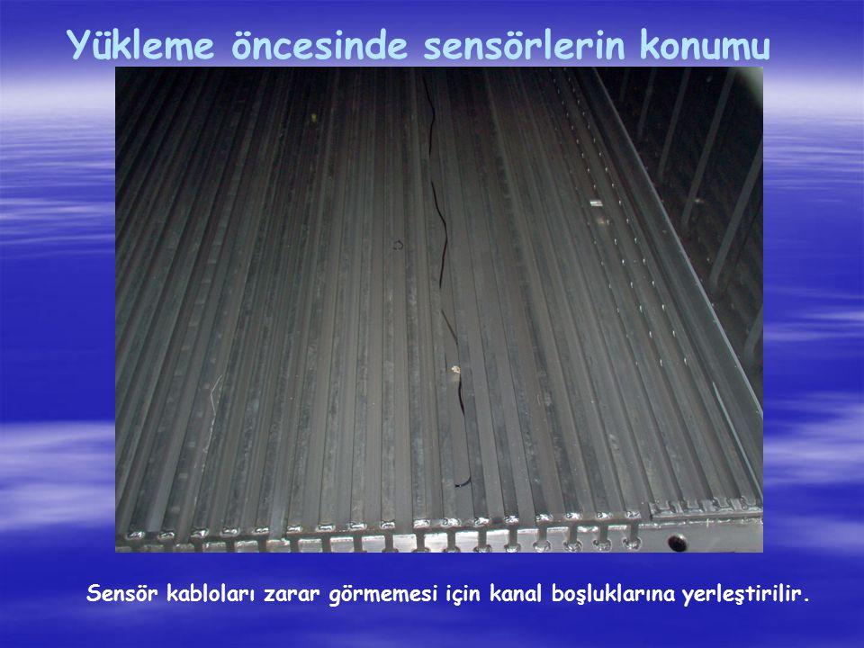 Yükleme öncesinde sensörlerin konumu Sensör kabloları zarar görmemesi için kanal boşluklarına yerleştirilir.