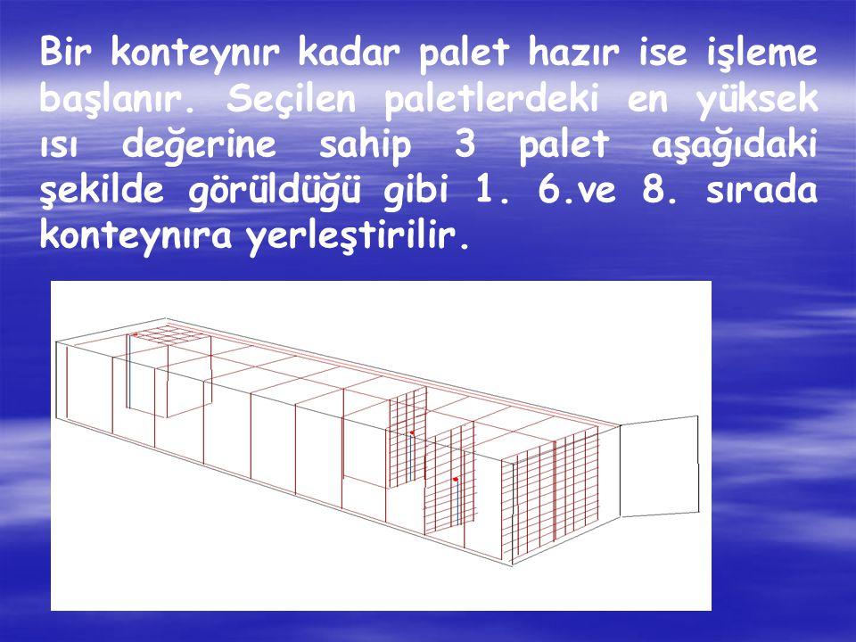 Bir konteynır kadar palet hazır ise işleme başlanır. Seçilen paletlerdeki en yüksek ısı değerine sahip 3 palet aşağıdaki şekilde görüldüğü gibi 1. 6.v