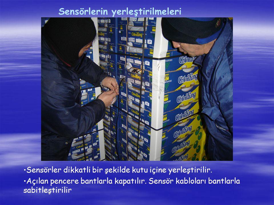Sensörlerin yerleştirilmeleri Sensörler dikkatli bir şekilde kutu içine yerleştirilir. Açılan pencere bantlarla kapatılır. Sensör kabloları bantlarla