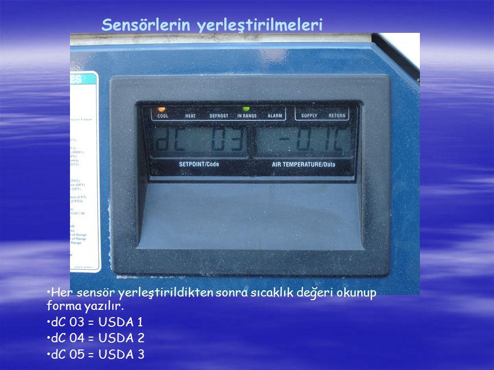 Sensörlerin yerleştirilmeleri Her sensör yerleştirildikten sonra sıcaklık değeri okunup forma yazılır. dC 03 = USDA 1 dC 04 = USDA 2 dC 05 = USDA 3