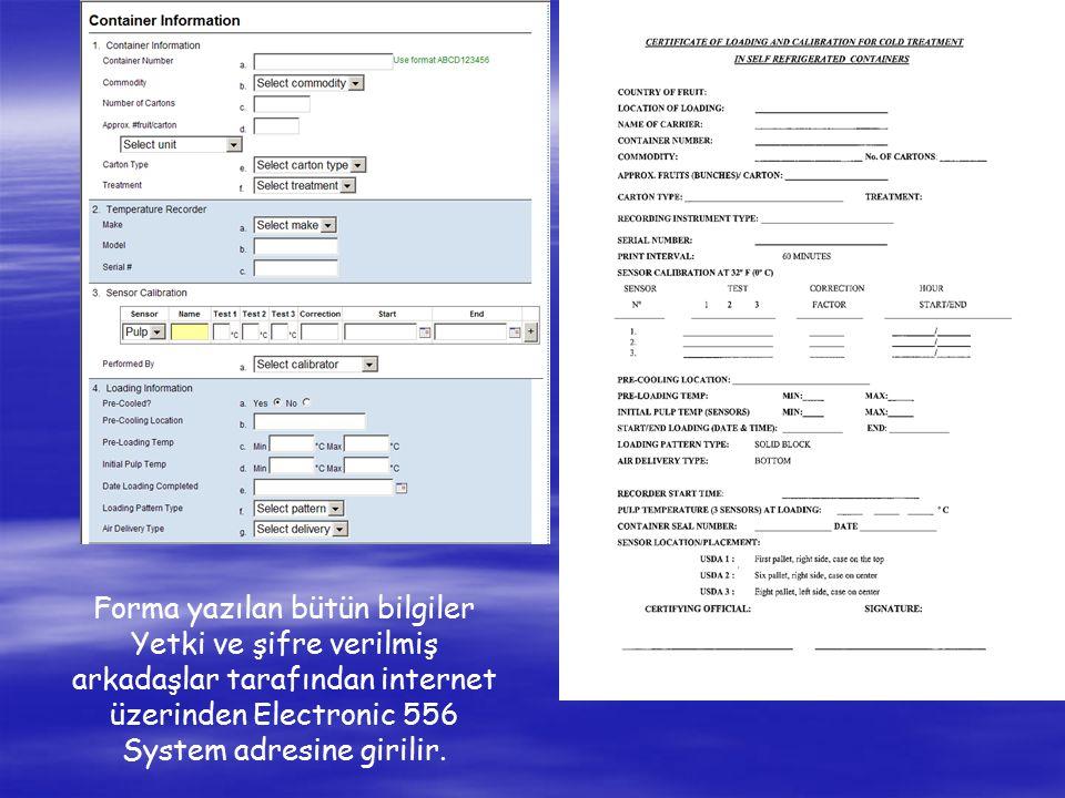 Forma yazılan bütün bilgiler Yetki ve şifre verilmiş arkadaşlar tarafından internet üzerinden Electronic 556 System adresine girilir.
