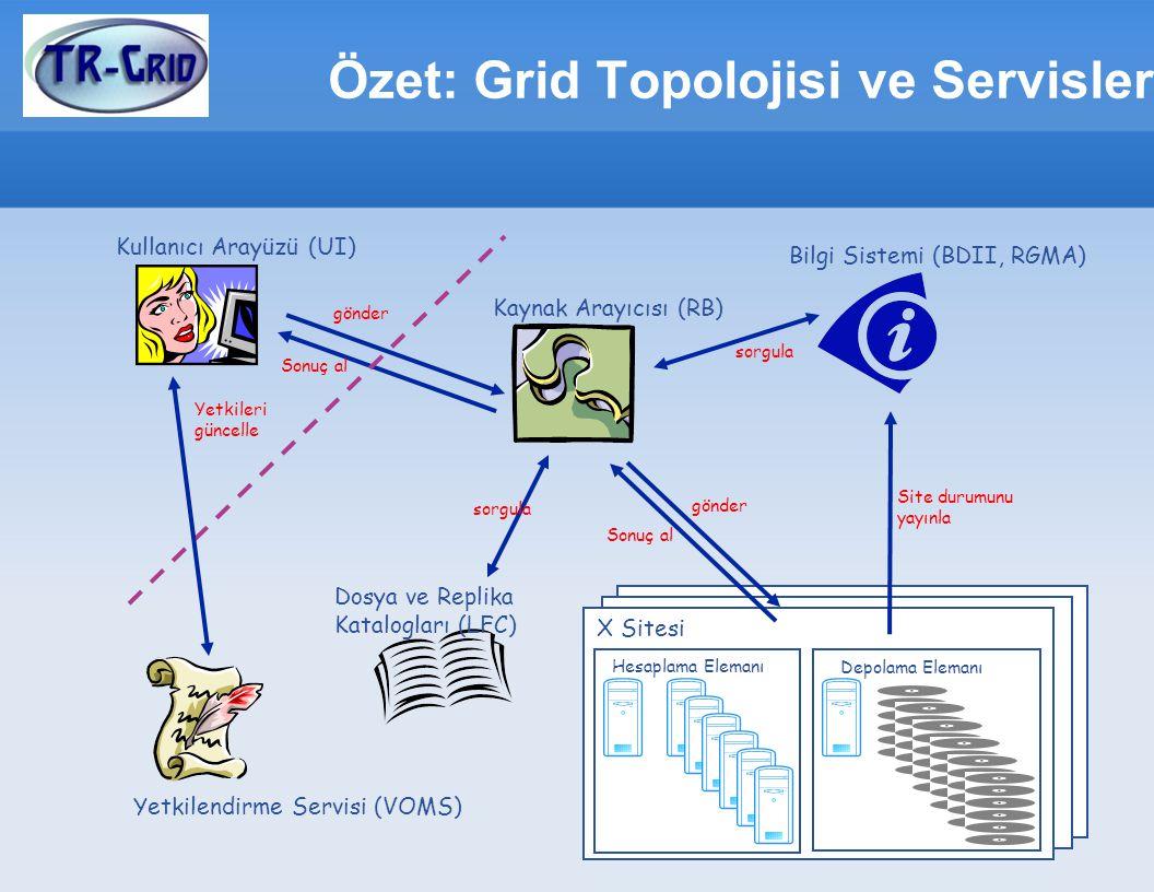 Özet: Grid Topolojisi ve Servisler Hesaplama Elemanı Depolama Elemanı X Sitesi Bilgi Sistemi (BDII, RGMA) gönder sorgula Sonuç al Kaynak Arayıcısı (RB