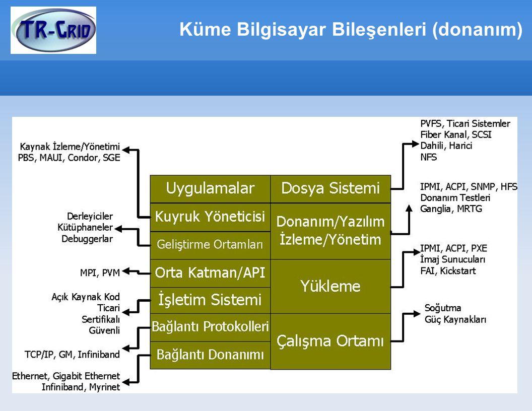 Bilgi Servisleri (RGMA) File Plug-in RGMA Plug-in BDII Plug-in Service Discovery Service Discovery is a client for finding services and discovering their basic attributes RGMA Plug-in Consumer Producer Registry İlişkisel Veri Modeli UIGrid sorgu kullanıcı Hesaplama Elemanı (CE) Depolama Elemanı (SE) bilgi API'ler: Java, Python, C++, C