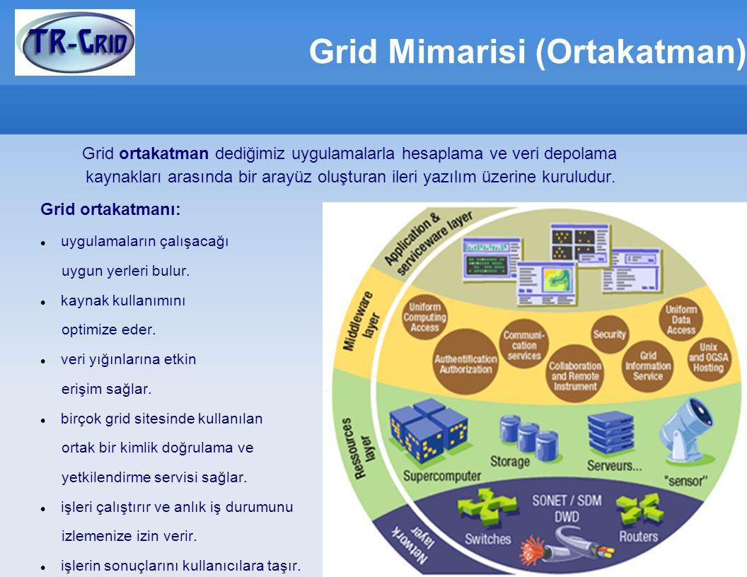 Grid Mimarisi (Ortakatman) Grid ortakatman dediğimiz uygulamalarla hesaplama ve veri depolama kaynakları arasında bir arayüz oluşturan ileri yazılım ü
