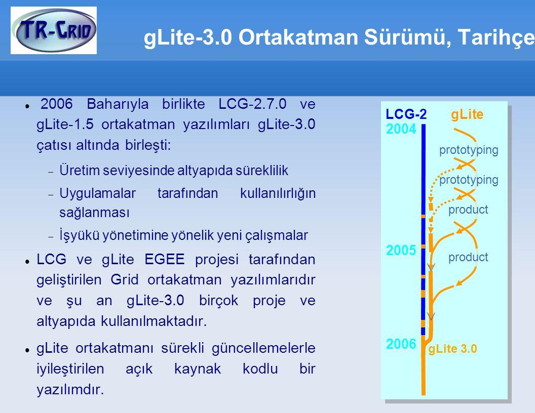 gLite-3.0 Ortakatman Sürümü, Tarihçe 2006 Baharıyla birlikte LCG-2.7.0 ve gLite-1.5 ortakatman yazılımları gLite-3.0 çatısı altında birleşti:  Üretim