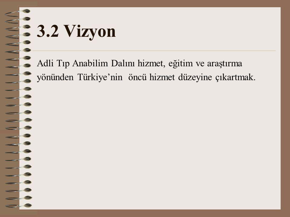 3.2 Vizyon Adli Tıp Anabilim Dalını hizmet, eğitim ve araştırma yönünden Türkiye'nin öncü hizmet düzeyine çıkartmak.