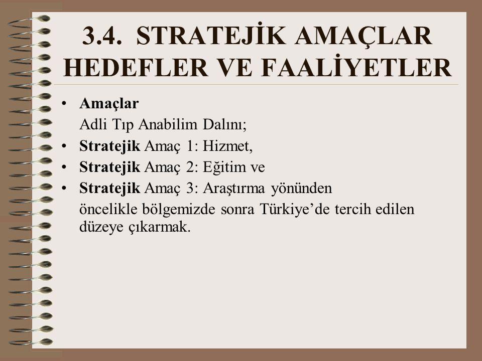 Stratejik Hedef 1: Hizmet –Stratejik Hedef 1.1: Poliklinik hizmetlerinin sayı ve kalitesinin attırılabilmesi için 2007 yılında anabilim dalına ait poliklinik odasının olması, –Stratejik Faaliyet 1.1: 2007 yılı içerisinde poliklinik odası ve poliklinik sekreteri talebi için hastane başhekimliğine başvurulması,