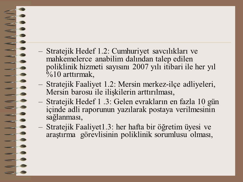 –Stratejik Hedef 1.2: Cumhuriyet savcılıkları ve mahkemelerce anabilim dalından talep edilen poliklinik hizmeti sayısını 2007 yılı itibari ile her yıl %10 arttırmak, –Stratejik Faaliyet 1.2: Mersin merkez-ilçe adliyeleri, Mersin barosu ile ilişkilerin arttırılması, –Stratejik Hedef 1.3: Gelen evrakların en fazla 10 gün içinde adli raporunun yazılarak postaya verilmesinin sağlanması, –Stratejik Faaliyet1.3: her hafta bir öğretim üyesi ve araştırma görevlisinin poliklinik sorumlusu olması,