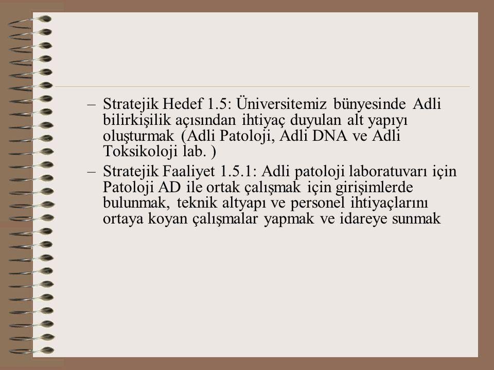 –Stratejik Hedef 1.5: Üniversitemiz bünyesinde Adli bilirkişilik açısından ihtiyaç duyulan alt yapıyı oluşturmak (Adli Patoloji, Adli DNA ve Adli Toksikoloji lab.