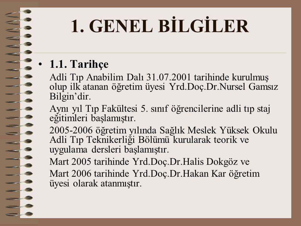 1.GENEL BİLGİLER 1.1.