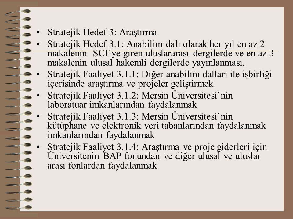 Stratejik Hedef 3: Araştırma Stratejik Hedef 3.1: Anabilim dalı olarak her yıl en az 2 makalenin SCI'ye giren uluslararası dergilerde ve en az 3 makalenin ulusal hakemli dergilerde yayınlanması, Stratejik Faaliyet 3.1.1: Diğer anabilim dalları ile işbirliği içerisinde araştırma ve projeler geliştirmek Stratejik Faaliyet 3.1.2: Mersin Üniversitesi'nin laboratuar imkanlarından faydalanmak Stratejik Faaliyet 3.1.3: Mersin Üniversitesi'nin kütüphane ve elektronik veri tabanlarından faydalanmak imkanlarından faydalanmak Stratejik Faaliyet 3.1.4: Araştırma ve proje giderleri için Üniversitenin BAP fonundan ve diğer ulusal ve uluslar arası fonlardan faydalanmak