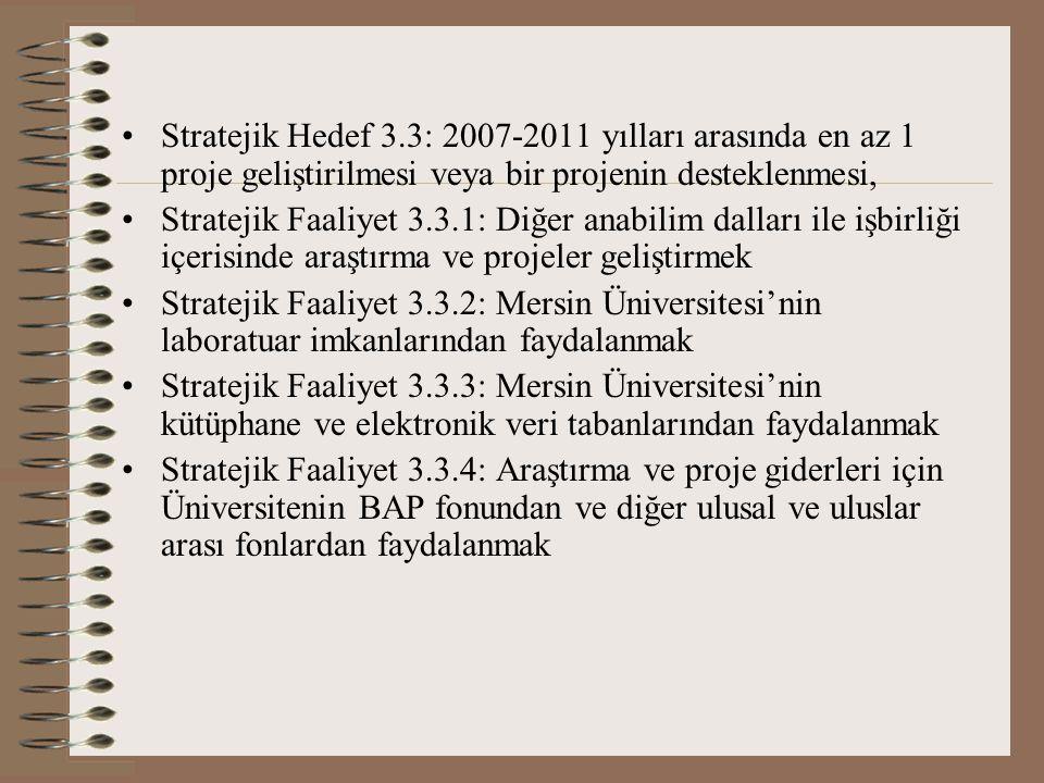 Stratejik Hedef 3.3: 2007-2011 yılları arasında en az 1 proje geliştirilmesi veya bir projenin desteklenmesi, Stratejik Faaliyet 3.3.1: Diğer anabilim dalları ile işbirliği içerisinde araştırma ve projeler geliştirmek Stratejik Faaliyet 3.3.2: Mersin Üniversitesi'nin laboratuar imkanlarından faydalanmak Stratejik Faaliyet 3.3.3: Mersin Üniversitesi'nin kütüphane ve elektronik veri tabanlarından faydalanmak Stratejik Faaliyet 3.3.4: Araştırma ve proje giderleri için Üniversitenin BAP fonundan ve diğer ulusal ve uluslar arası fonlardan faydalanmak