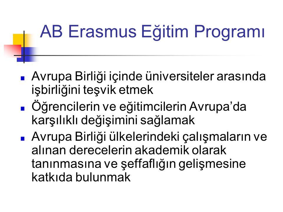 AB Erasmus Eğitim Programı Avrupa Birliği içinde üniversiteler arasında işbirliğini teşvik etmek Öğrencilerin ve eğitimcilerin Avrupa'da karşılıklı de