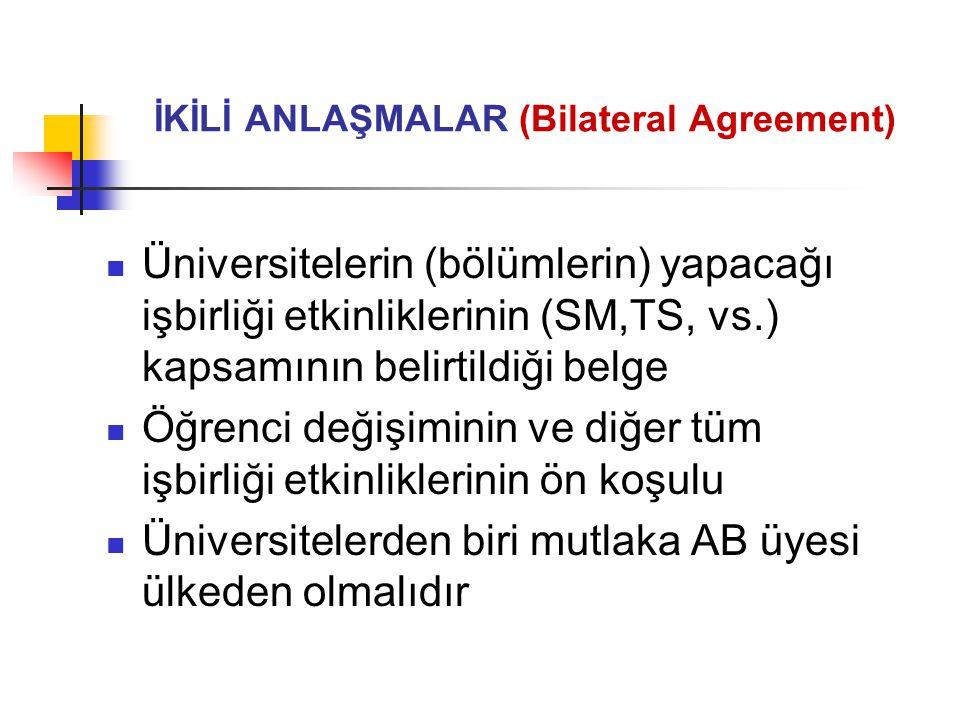 İKİLİ ANLAŞMALAR (Bilateral Agreement) Üniversitelerin (bölümlerin) yapacağı işbirliği etkinliklerinin (SM,TS, vs.) kapsamının belirtildiği belge Öğre
