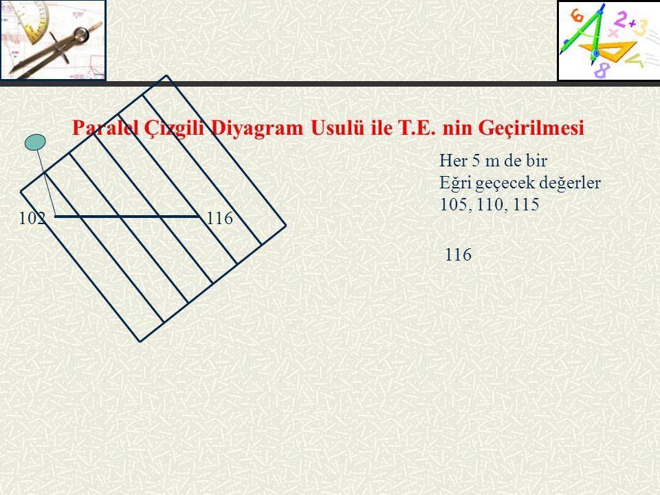 Paralel Çizgili Diyagram Usulü ile T.E. nin Geçirilmesi 102116 Her 5 m de bir Eğri geçecek değerler 105, 110, 115 116