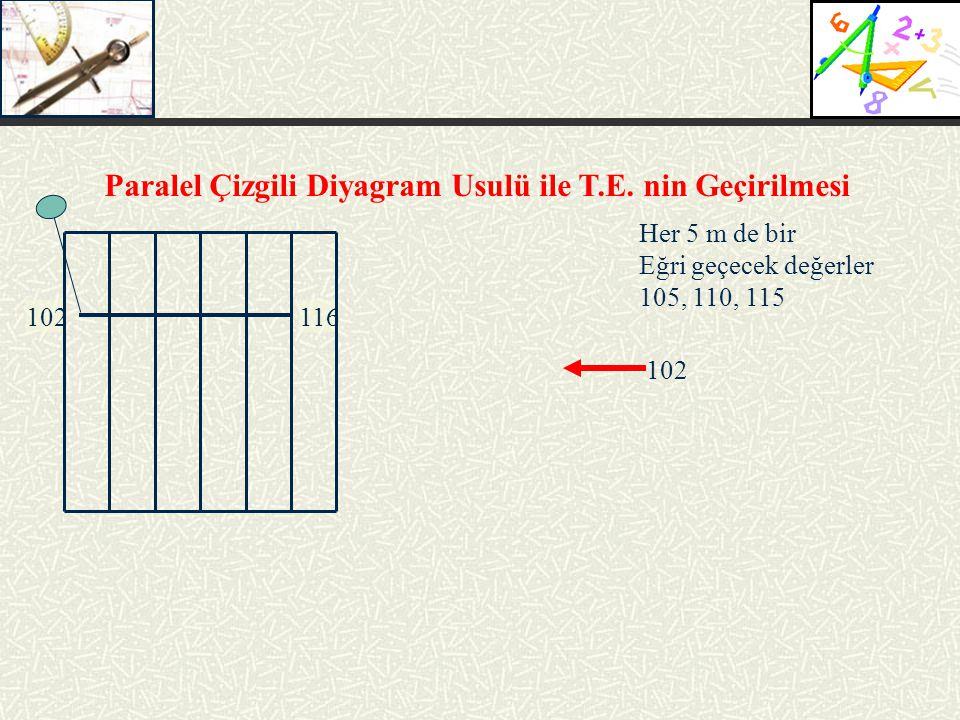Paralel Çizgili Diyagram Usulü ile T.E. nin Geçirilmesi 102116 Her 5 m de bir Eğri geçecek değerler 105, 110, 115 102