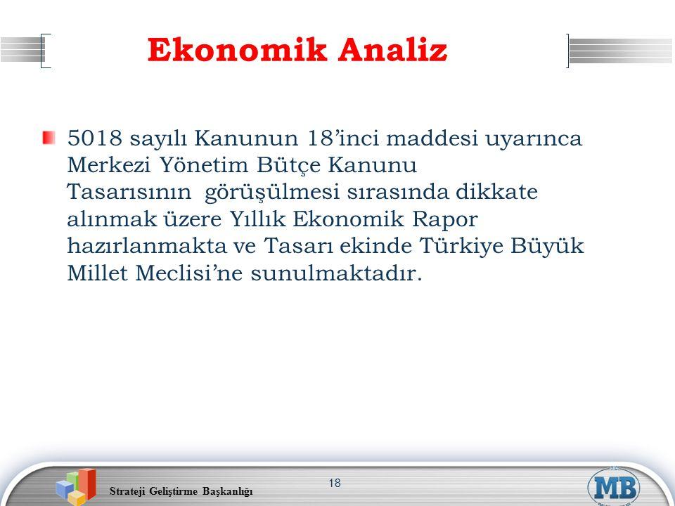 Strateji Geliştirme Başkanlığı 18 Ekonomik Analiz 5018 sayılı Kanunun 18'inci maddesi uyarınca Merkezi Yönetim Bütçe Kanunu Tasarısının görüşülmesi sırasında dikkate alınmak üzere Yıllık Ekonomik Rapor hazırlanmakta ve Tasarı ekinde Türkiye Büyük Millet Meclisi'ne sunulmaktadır.