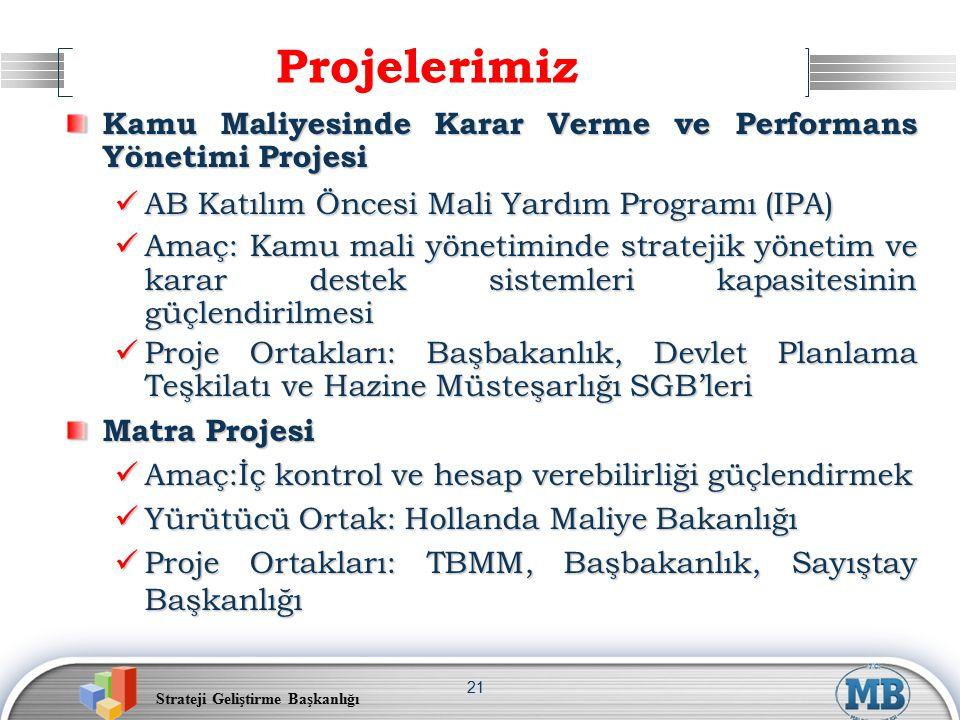 Strateji Geliştirme Başkanlığı 21 Projelerimiz Kamu Maliyesinde Karar Verme ve Performans Yönetimi Projesi AB Katılım Öncesi Mali Yardım Programı (IPA) AB Katılım Öncesi Mali Yardım Programı (IPA) Amaç: Kamu mali yönetiminde stratejik yönetim ve karar destek sistemleri kapasitesinin güçlendirilmesi Amaç: Kamu mali yönetiminde stratejik yönetim ve karar destek sistemleri kapasitesinin güçlendirilmesi Proje Ortakları: Başbakanlık, Devlet Planlama Teşkilatı ve Hazine Müsteşarlığı SGB'leri Proje Ortakları: Başbakanlık, Devlet Planlama Teşkilatı ve Hazine Müsteşarlığı SGB'leri Matra Projesi Amaç:İç kontrol ve hesap verebilirliği güçlendirmek Amaç:İç kontrol ve hesap verebilirliği güçlendirmek Yürütücü Ortak: Hollanda Maliye Bakanlığı Yürütücü Ortak: Hollanda Maliye Bakanlığı Proje Ortakları: TBMM, Başbakanlık, Sayıştay Başkanlığı Proje Ortakları: TBMM, Başbakanlık, Sayıştay Başkanlığı