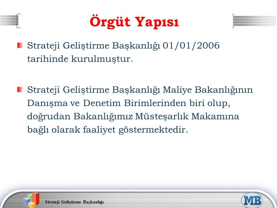 Strateji Geliştirme Başkanlığı Örgüt Yapısı Strateji Geliştirme Başkanlığı 01/01/2006 tarihinde kurulmuştur.