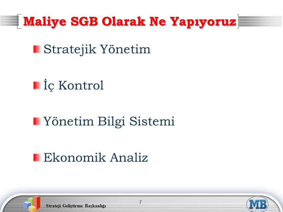Strateji Geliştirme Başkanlığı 8 Stratejik Yönetim İç Kontrol Yönetim Bilgi Sistemi Ekonomik Analiz Maliye SGB Olarak Ne Yapıyoruz