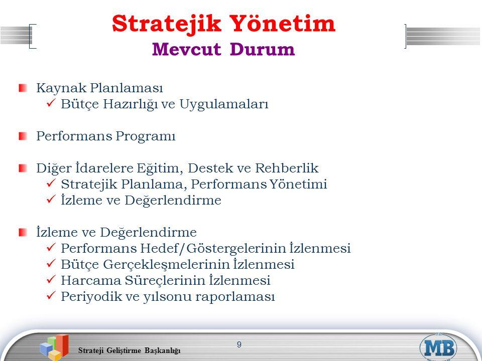 Strateji Geliştirme Başkanlığı 9 Stratejik Yönetim Mevcut Durum Kaynak Planlaması Bütçe Hazırlığı ve Uygulamaları Performans Programı Diğer İdarelere Eğitim, Destek ve Rehberlik Stratejik Planlama, Performans Yönetimi İzleme ve Değerlendirme Performans Hedef/Göstergelerinin İzlenmesi Bütçe Gerçekleşmelerinin İzlenmesi Harcama Süreçlerinin İzlenmesi Periyodik ve yılsonu raporlaması
