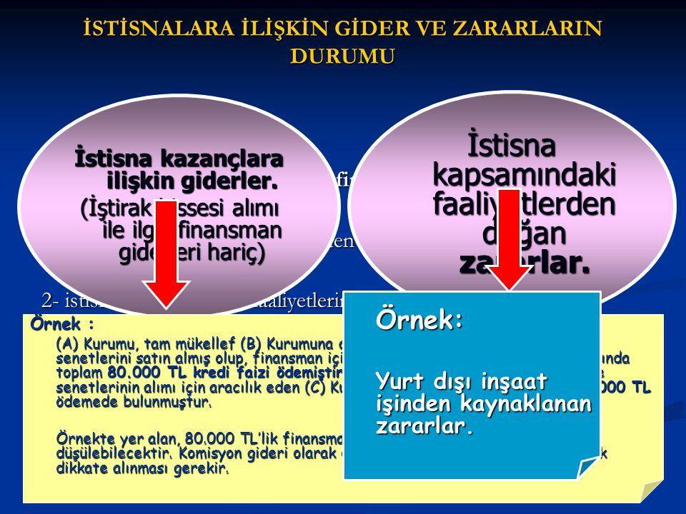 2 İSTİSNALARA İLİŞKİN GİDER VE ZARARLARIN DURUMU KVK'nın 5/3.