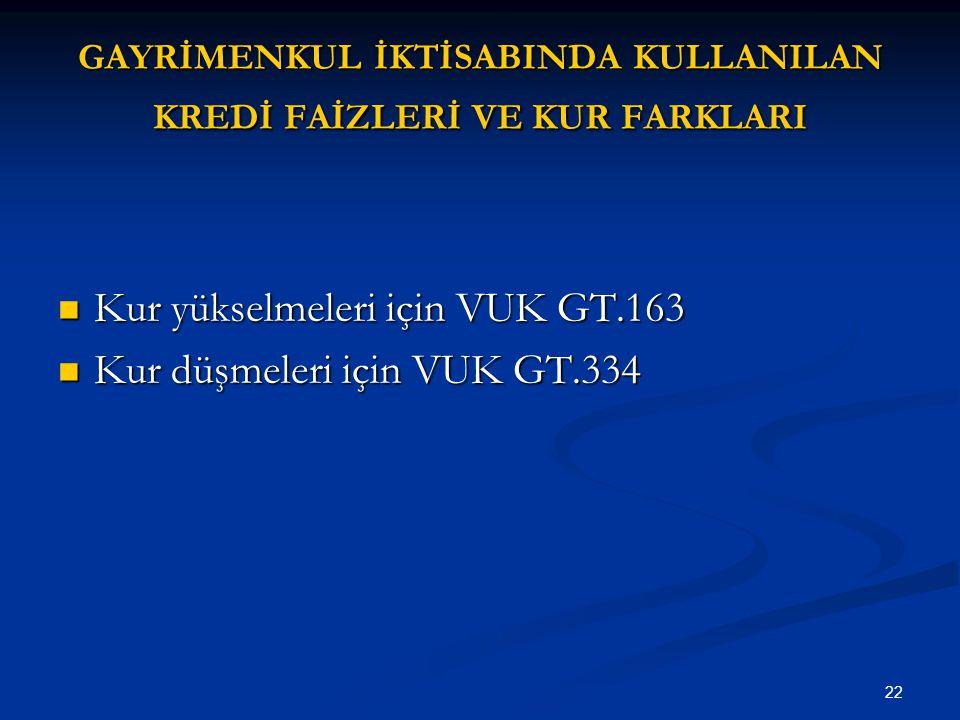 22 GAYRİMENKUL İKTİSABINDA KULLANILAN KREDİ FAİZLERİ VE KUR FARKLARI Kur yükselmeleri için VUK GT.163 Kur yükselmeleri için VUK GT.163 Kur düşmeleri için VUK GT.334 Kur düşmeleri için VUK GT.334
