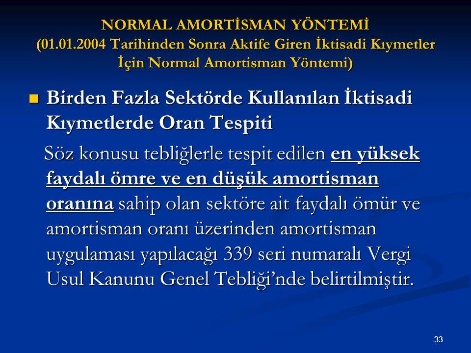 33 NORMAL AMORTİSMAN YÖNTEMİ (01.01.2004 Tarihinden Sonra Aktife Giren İktisadi Kıymetler İçin Normal Amortisman Yöntemi) Birden Fazla Sektörde Kullan