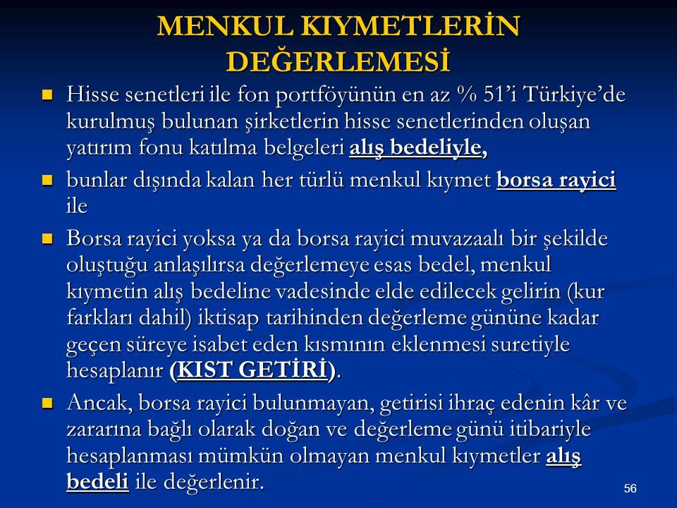 56 MENKUL KIYMETLERİN DEĞERLEMESİ Hisse senetleri ile fon portföyünün en az % 51'i Türkiye'de kurulmuş bulunan şirketlerin hisse senetlerinden oluşan