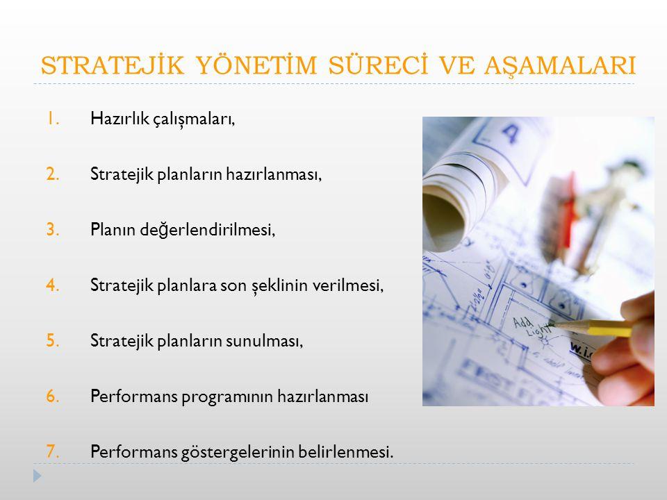 STRATEJİK YÖNETİM SÜRECİ VE AŞAMALARI 1.Hazırlık çalışmaları, 2.Stratejik planların hazırlanması, 3.Planın de ğ erlendirilmesi, 4.Stratejik planlara son şeklinin verilmesi, 5.Stratejik planların sunulması, 6.Performans programının hazırlanması 7.Performans göstergelerinin belirlenmesi.