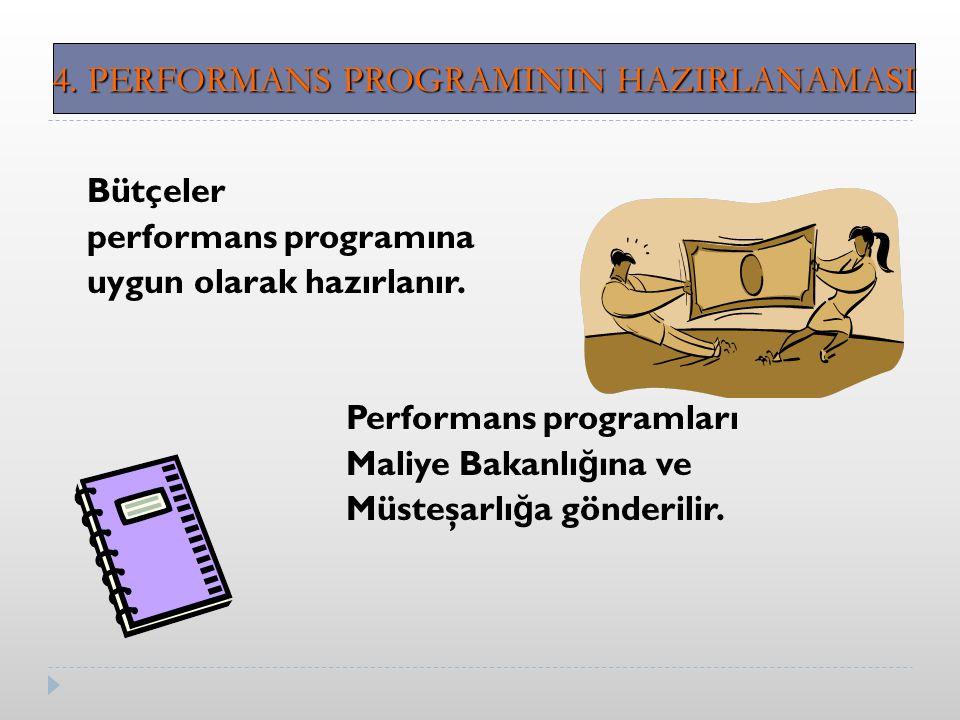 Bütçeler performans programına uygun olarak hazırlanır.