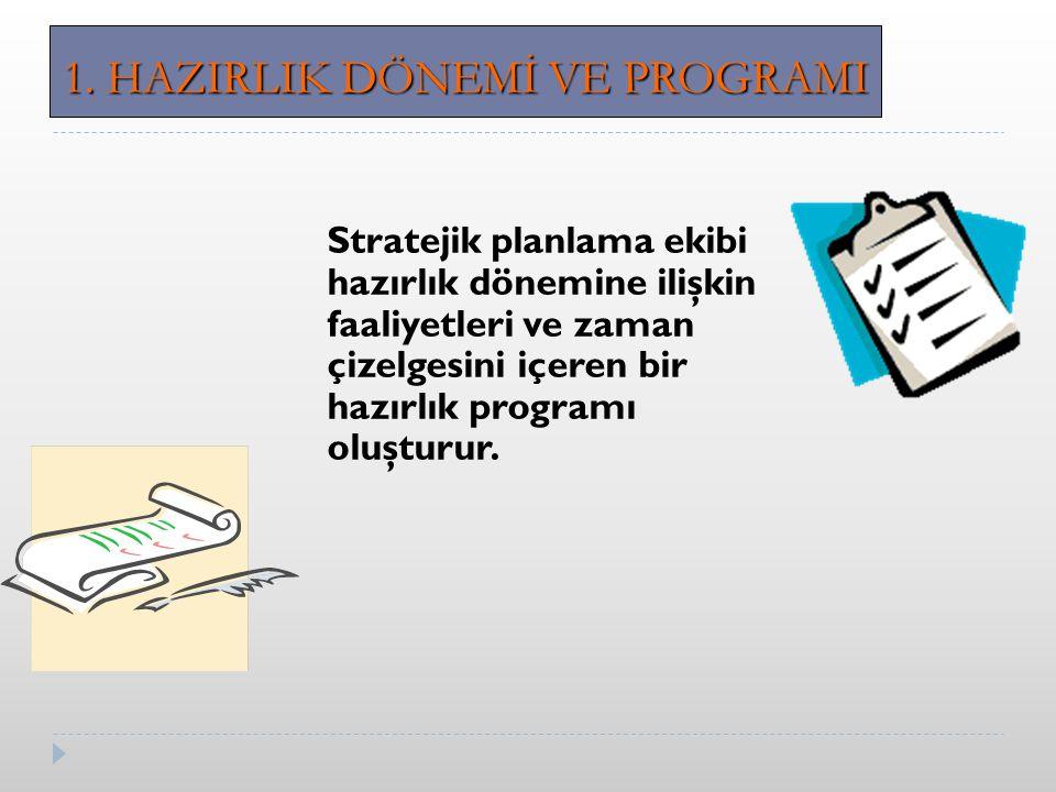 Stratejik planlama ekibi hazırlık dönemine ilişkin faaliyetleri ve zaman çizelgesini içeren bir hazırlık programı oluşturur.