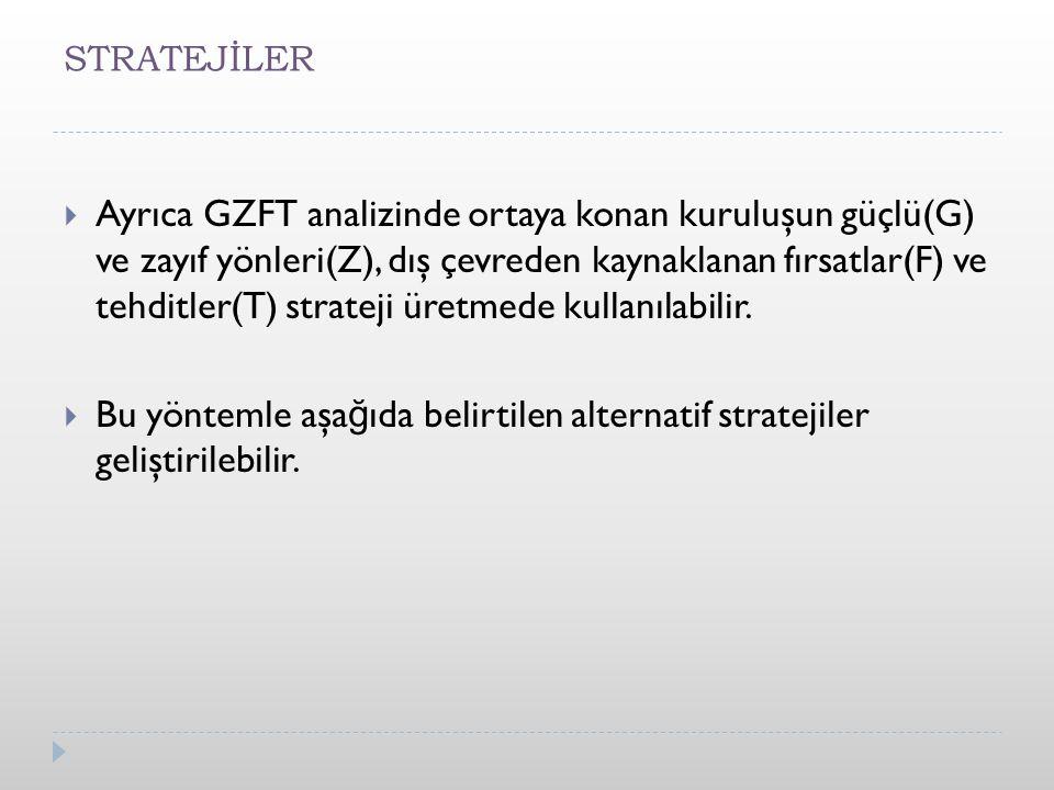 STRATEJİLER  Ayrıca GZFT analizinde ortaya konan kuruluşun güçlü(G) ve zayıf yönleri(Z), dış çevreden kaynaklanan fırsatlar(F) ve tehditler(T) strateji üretmede kullanılabilir.