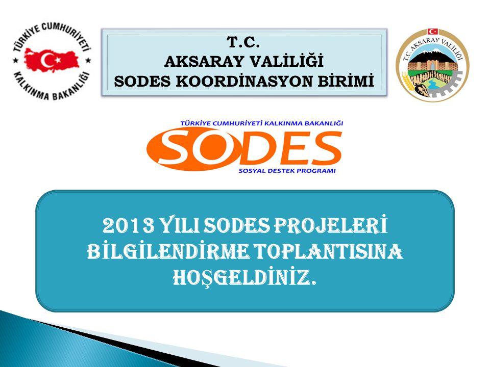 T.C. AKSARAY VALİLİĞİ SODES KOORDİNASYON BİRİMİ T.C.