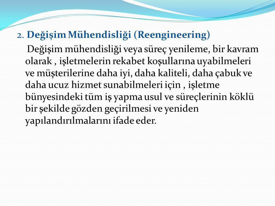 2. Değişim Mühendisliği (Reengineering) Değişim mühendisliği veya süreç yenileme, bir kavram olarak, işletmelerin rekabet koşullarına uyabilmeleri ve