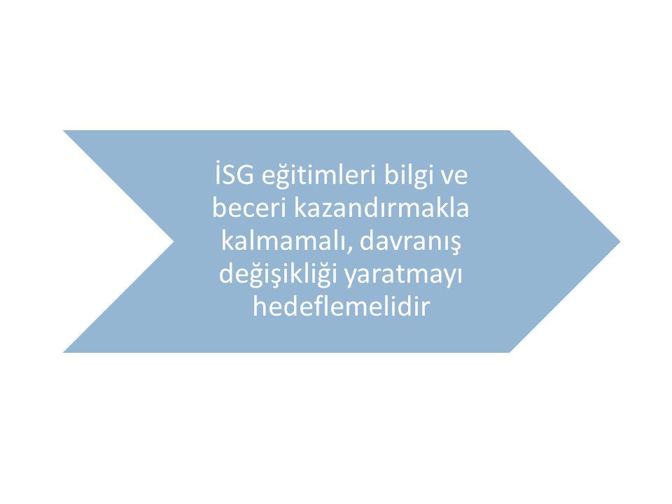 İSG eğitimleri bilgi ve beceri kazandırmakla kalmamalı, davranış değişikliği yaratmayı hedeflemelidir
