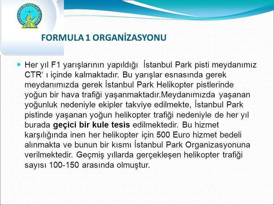 FORMULA 1 ORGANİZASYONU Her yıl F1 yarışlarının yapıldığı İstanbul Park pisti meydanımız CTR' ı içinde kalmaktadır.