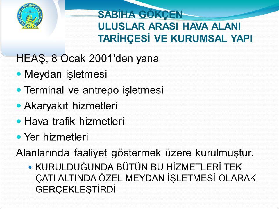 İDARİ PROBLEMLER Meydanımız Hava Trafik ünitesi Atatürk Havalimanı Hava Trafik Müdürlüğü ne bağlıdır.Aradaki mesafe nedeniyle evrakların tesliminde ve personel v.b işlerinde sorun yaşanmaktadır.