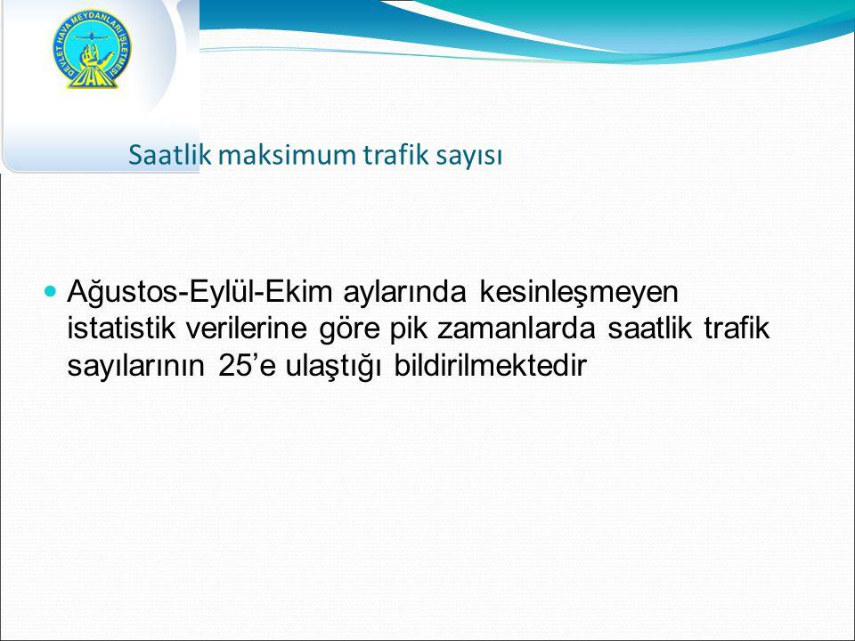 Saatlik maksimum trafik sayısı Ağustos-Eylül-Ekim aylarında kesinleşmeyen istatistik verilerine göre pik zamanlarda saatlik trafik sayılarının 25'e ulaştığı bildirilmektedir