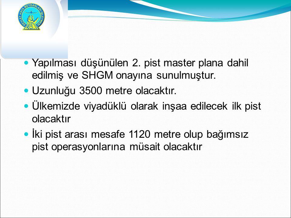 Yapılması düşünülen 2.pist master plana dahil edilmiş ve SHGM onayına sunulmuştur.