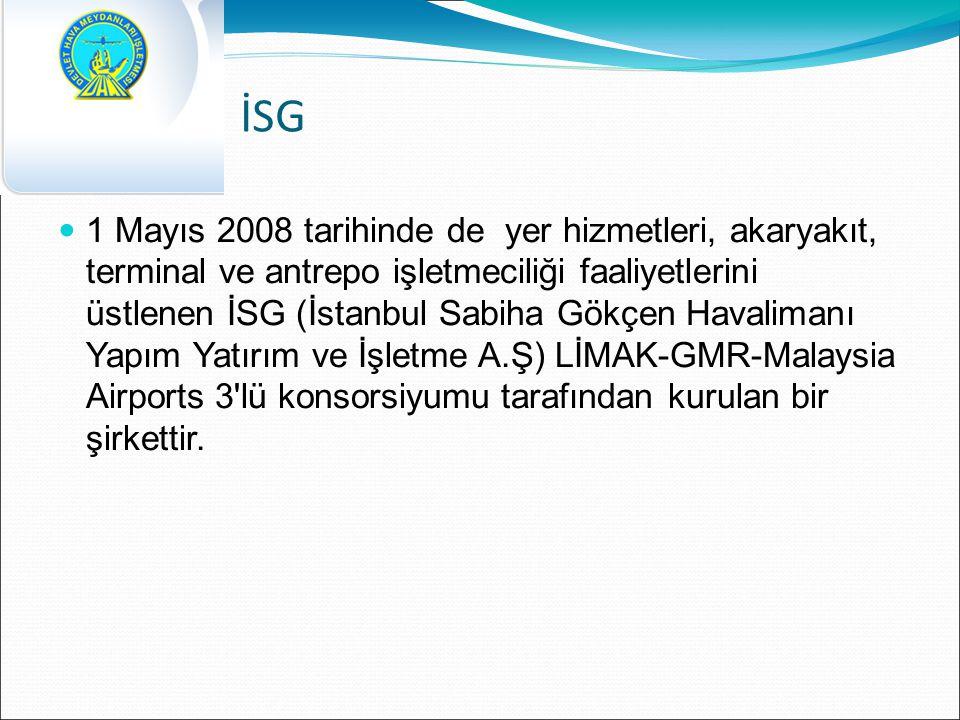 İSG İSG İstanbul Sabiha Gökçen Uluslararası Havalimanı'nda mevcut terminallerin işletme hakkının yanı sıra otopark işletmesi, yer hizmetleri, kargo, uçak yakıt ikmal operasyonları ve havalimanı oteli ile CIP-VIP tesislerini 20 yıl süre ile işletme hakkını 1 Mayıs 2008'de devraldı.
