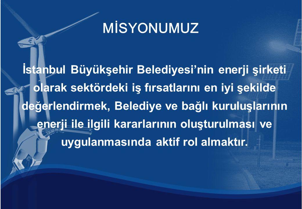 MİSYONUMUZ İstanbul Büyükşehir Belediyesi'nin enerji şirketi olarak sektördeki iş fırsatlarını en iyi şekilde değerlendirmek, Belediye ve bağlı kurulu