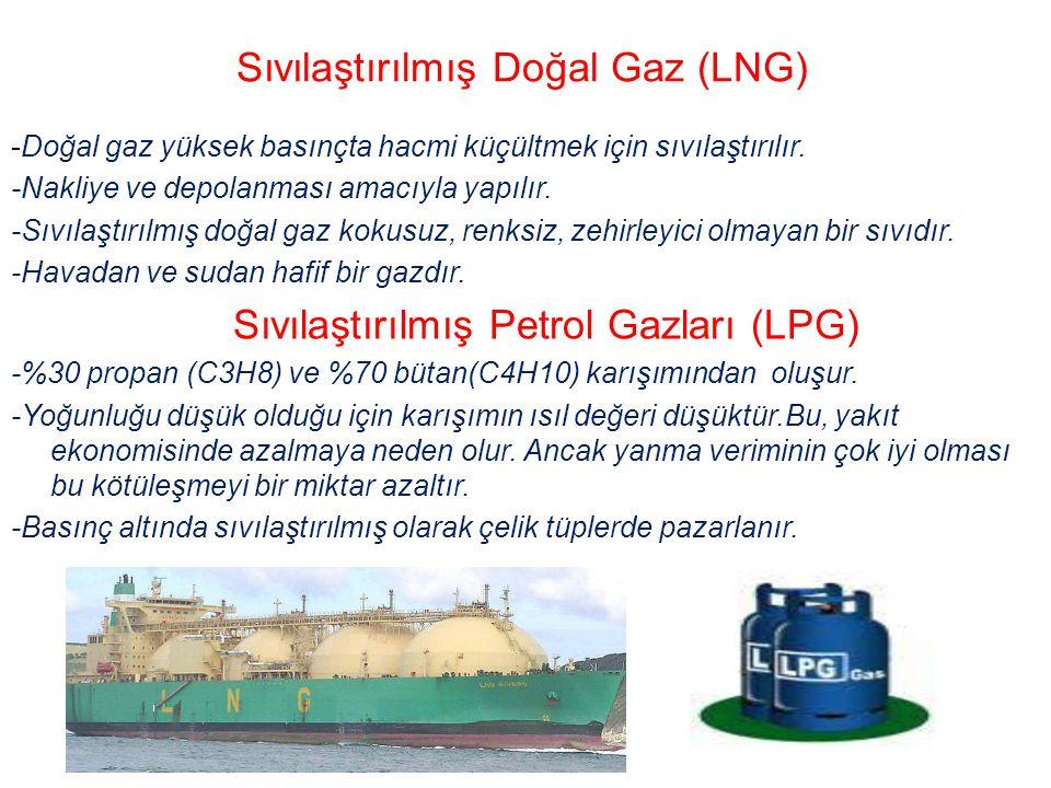 Sıvılaştırılmış Doğal Gaz (LNG) -Doğal gaz yüksek basınçta hacmi küçültmek için sıvılaştırılır. -Nakliye ve depolanması amacıyla yapılır. -Sıvılaştırı