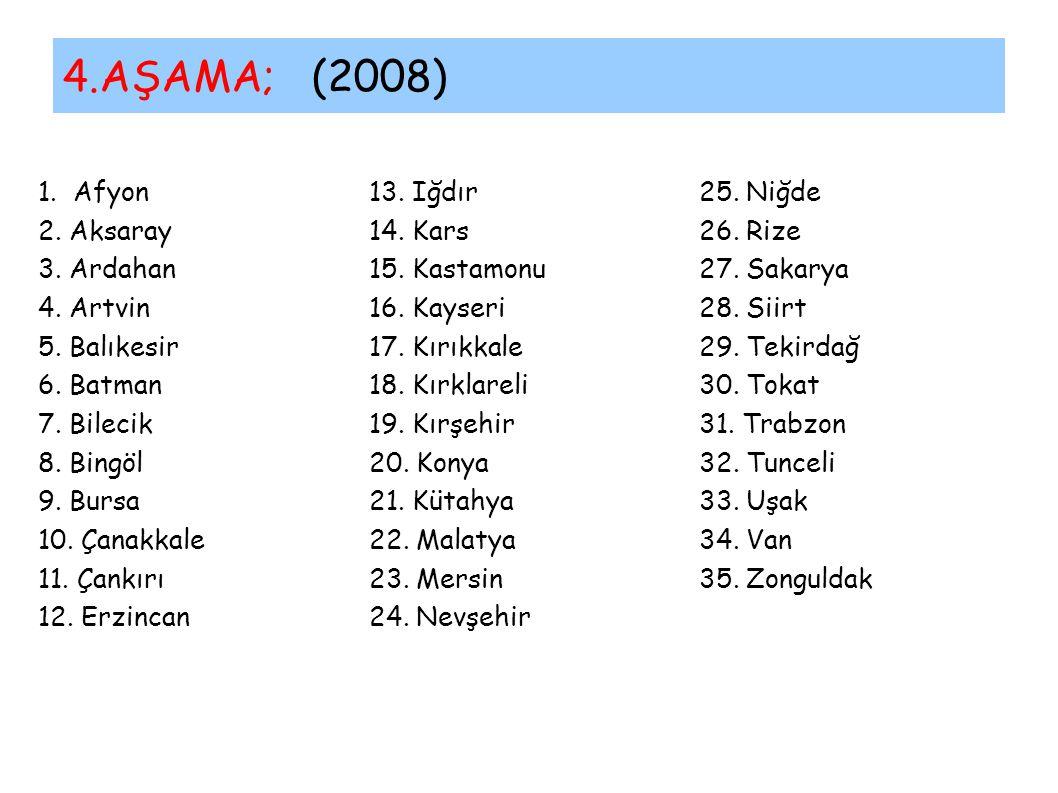 4.AŞAMA; (2008)  25. Niğde 26. Rize  27. Sakarya 28. Siirt 29. Tekirdağ 30. Tokat 31. Trabzon 32. Tunceli 33. Uşak 34. Van 35. Zonguldak 13. Iğdır 1